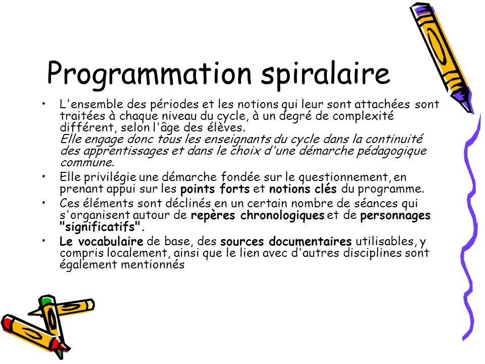 Programmation spiralaire L'ensemble des périodes et les notions qui leur sont attachées sont traitées à chaque niveau du cycle, à un degré de complexi