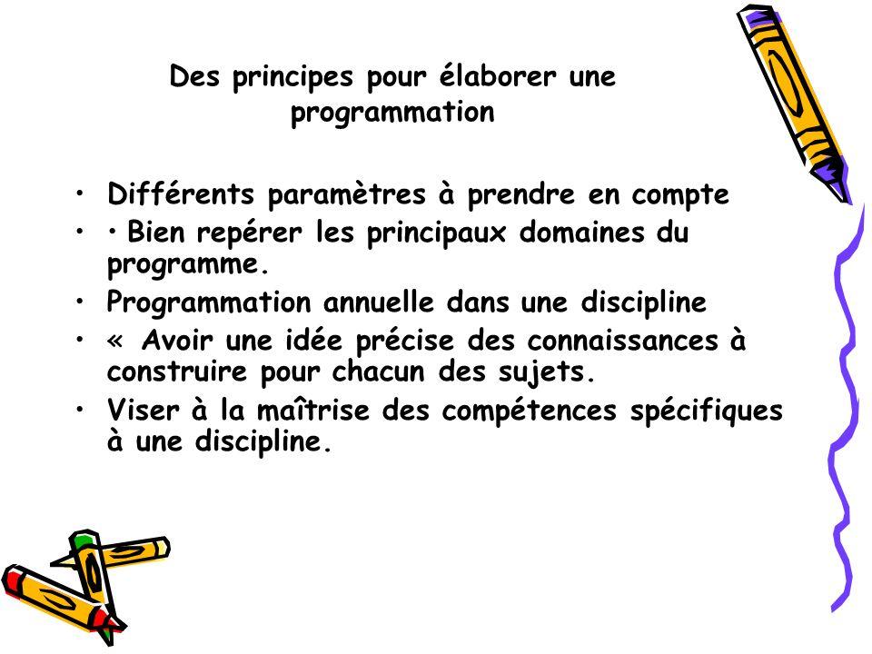 Des principes pour élaborer une programmation Différents paramètres à prendre en compte Bien repérer les principaux domaines du programme. Programmati