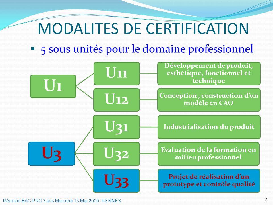 MODALITES DE CERTIFICATION 5 sous unités pour le domaine professionnel 2 Réunion BAC PRO 3 ans Mercredi 13 Mai 2009 RENNES