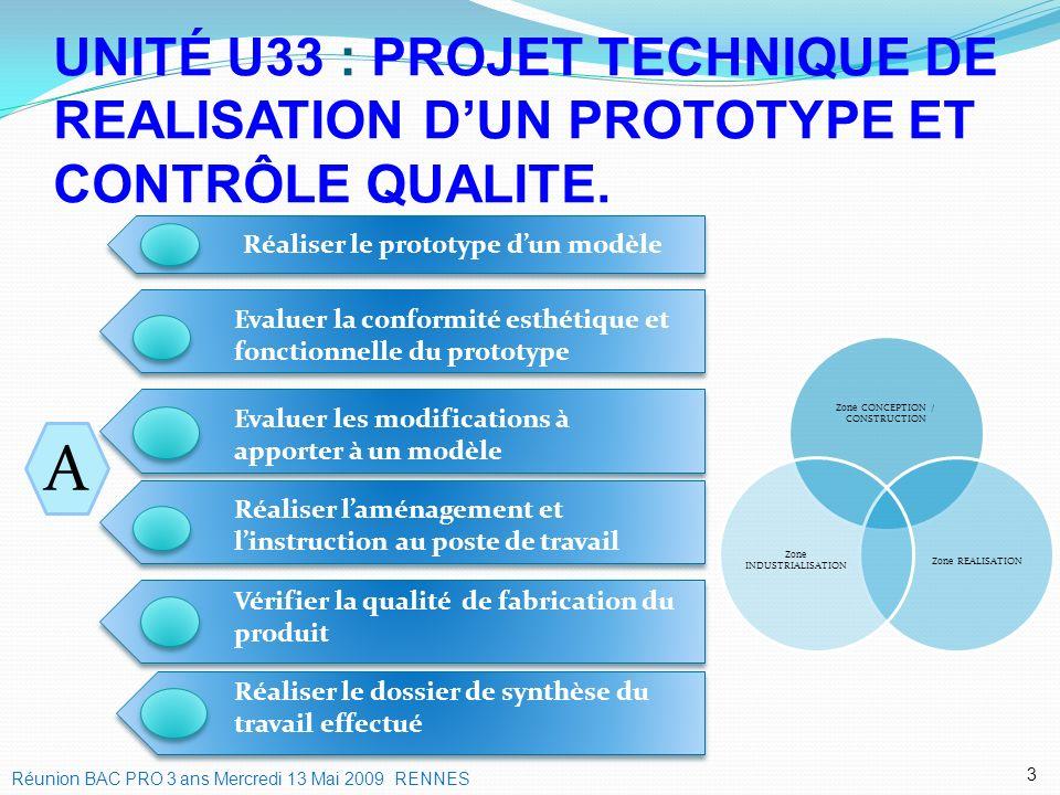 UNITÉ U33 : PROJET TECHNIQUE DE REALISATION DUN PROTOTYPE ET CONTRÔLE QUALITE. Réaliser le prototype dun modèle Réaliser le dossier de synthèse du tra