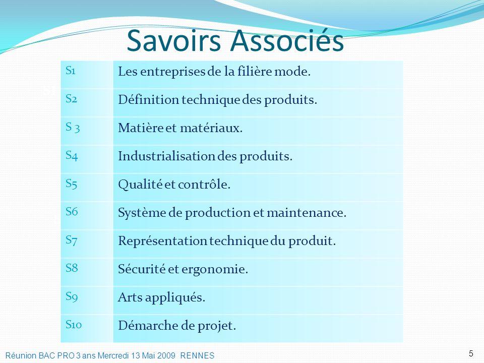 Savoirs Associés S1 Obtention des formes S2 S1 Les entreprises de la filière mode. S2 Définition technique des produits. S 3 Matière et matériaux. S4