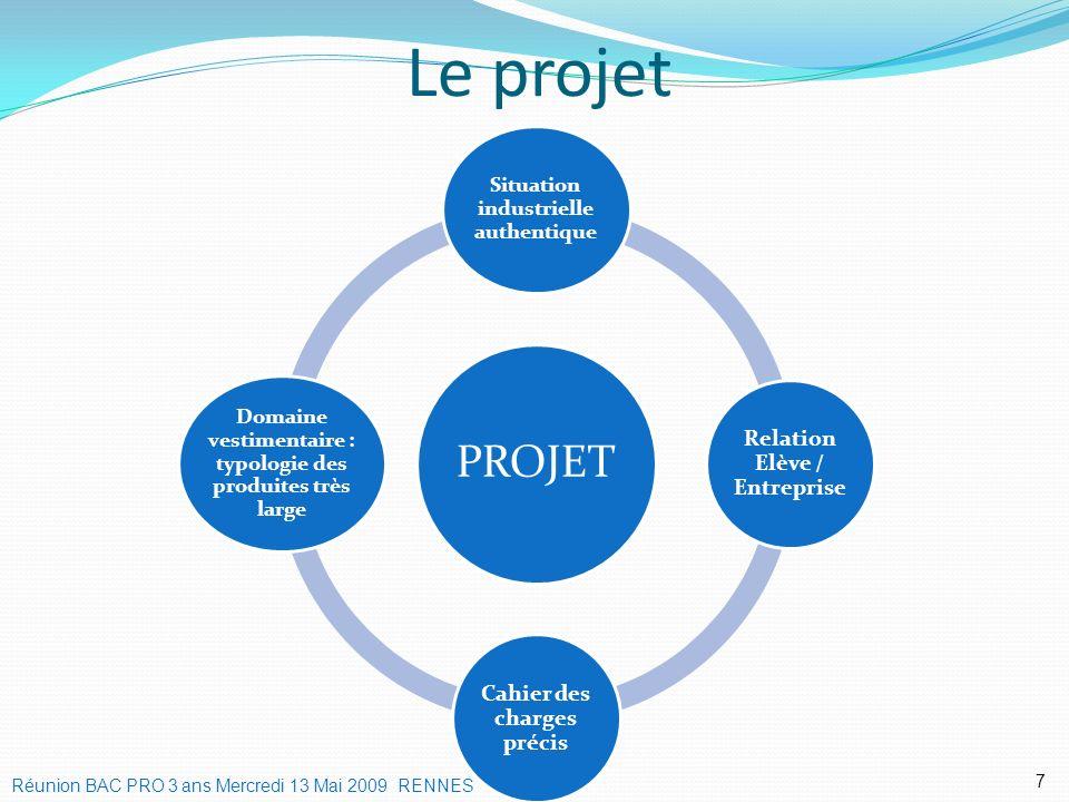 Le projet 7 PROJET Situation industrielle authentique Relation Elève / Entreprise Cahier des charges précis Domaine vestimentaire : typologie des prod