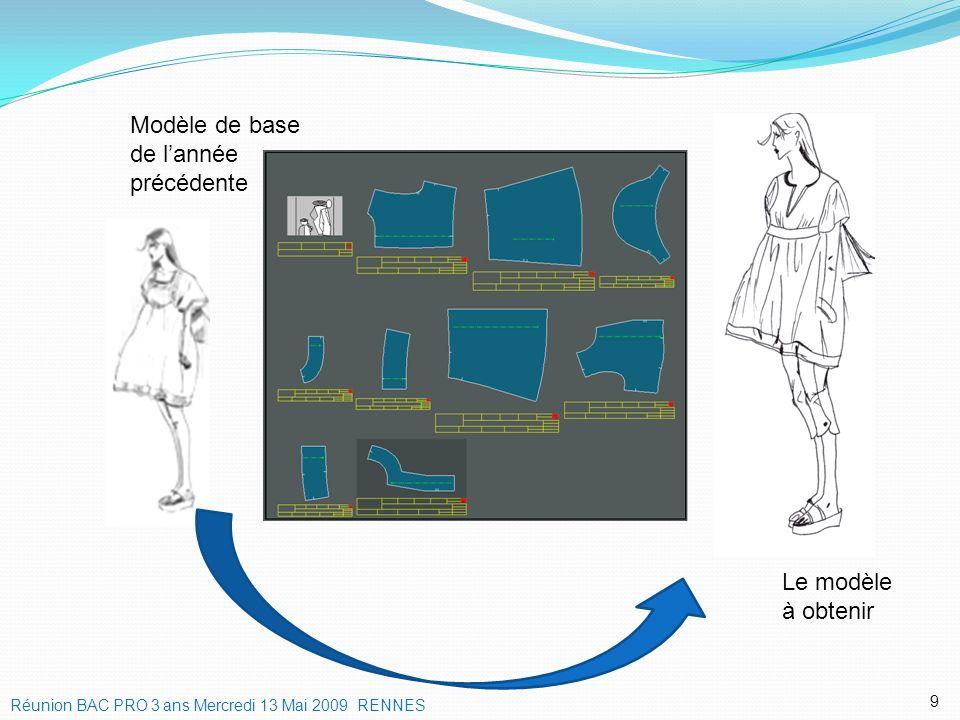 Modèle de base de lannée précédente Le modèle à obtenir 9 Réunion BAC PRO 3 ans Mercredi 13 Mai 2009 RENNES