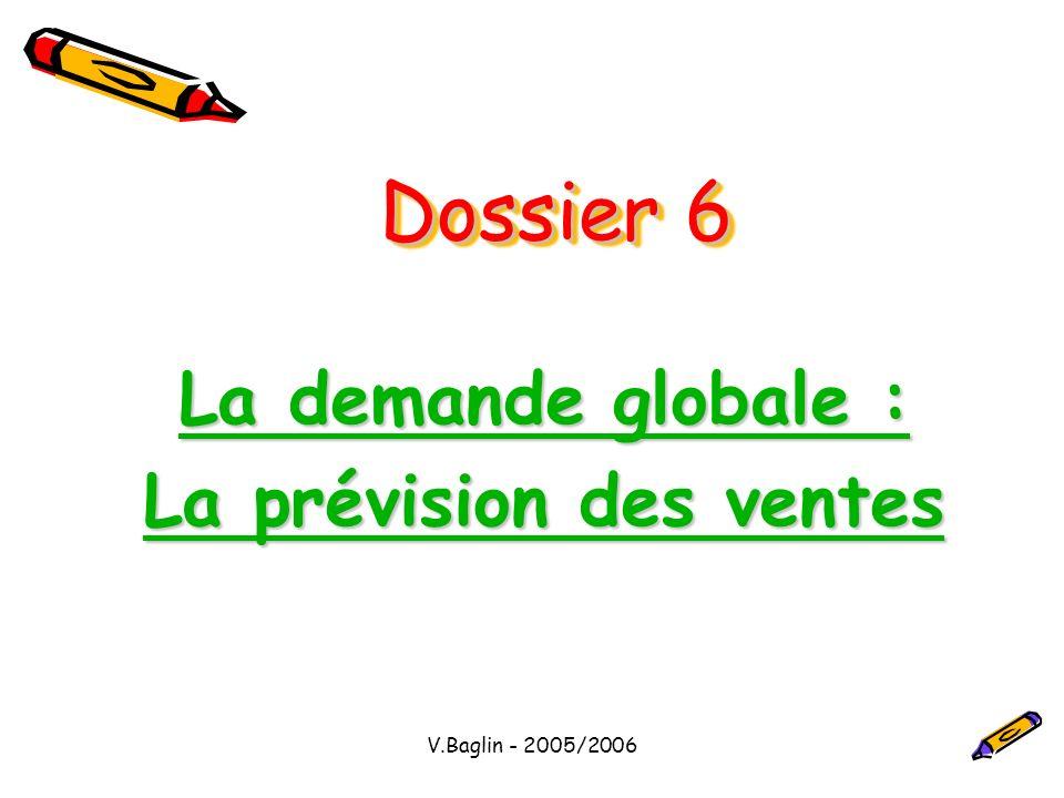 V.Baglin - 2005/2006 Dossier 6 La demande globale : La prévision des ventes