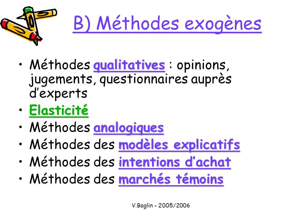 V.Baglin - 2005/2006 B) Méthodes exogènes qualitativesMéthodes qualitatives : opinions, jugements, questionnaires auprès dexperts ElasticitéElasticité
