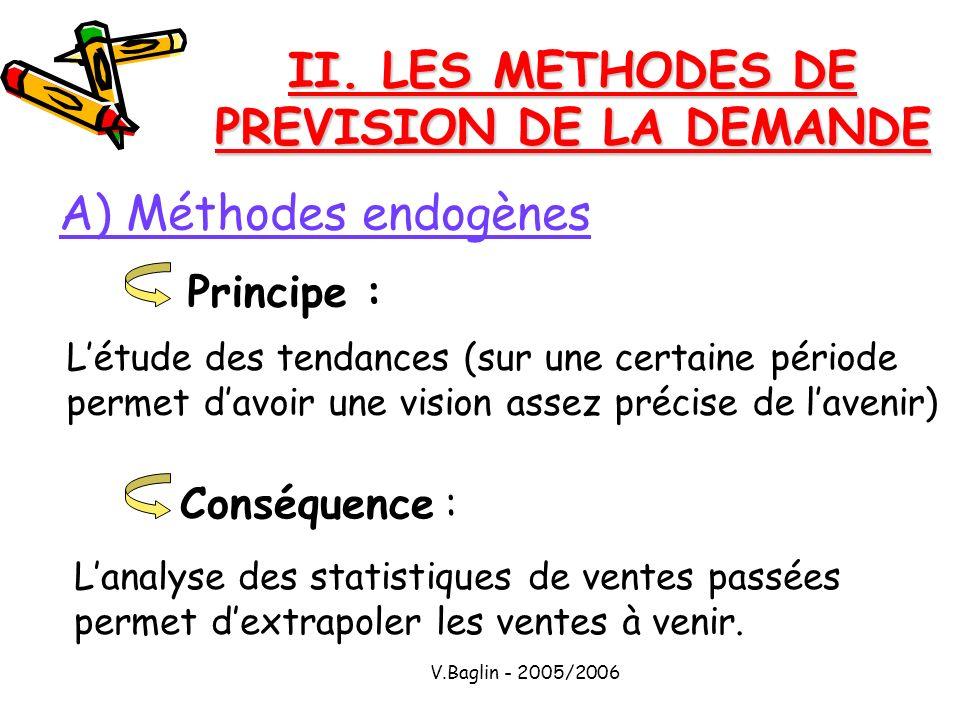 V.Baglin - 2005/2006 A) Méthodes endogènes II. LES METHODES DE PREVISION DE LA DEMANDE Principe : Létude des tendances (sur une certaine période perme