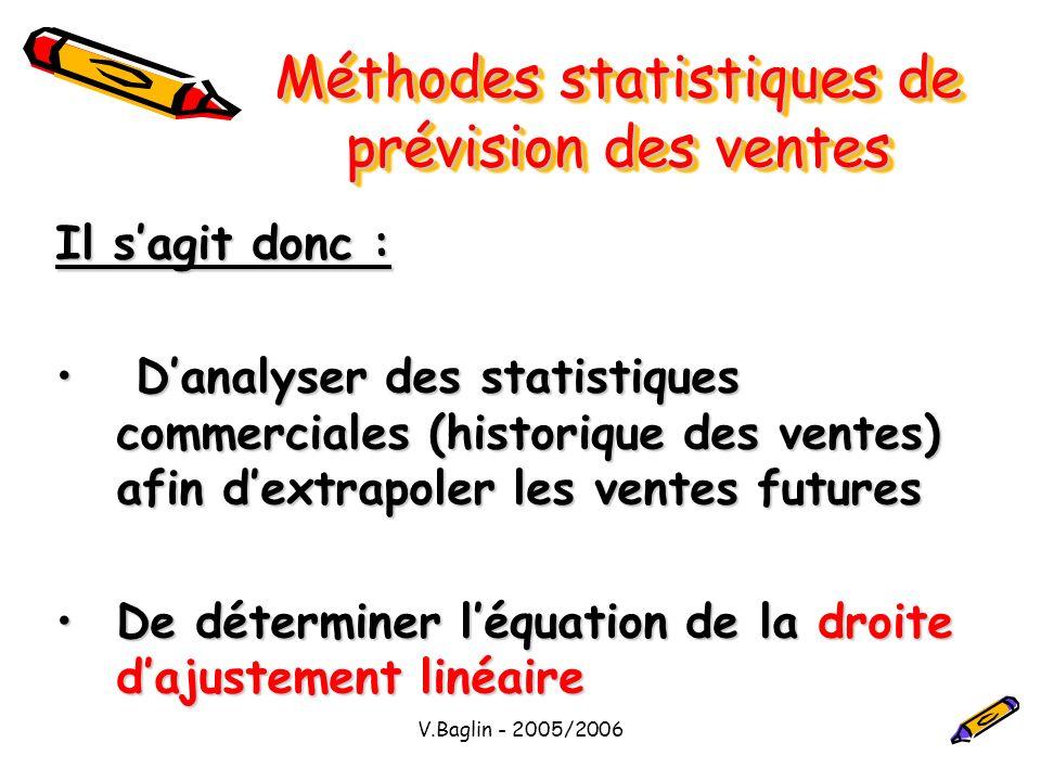 V.Baglin - 2005/2006 Méthodes statistiques de prévision des ventes Il sagit donc : Danalyser des statistiques commerciales (historique des ventes) afi