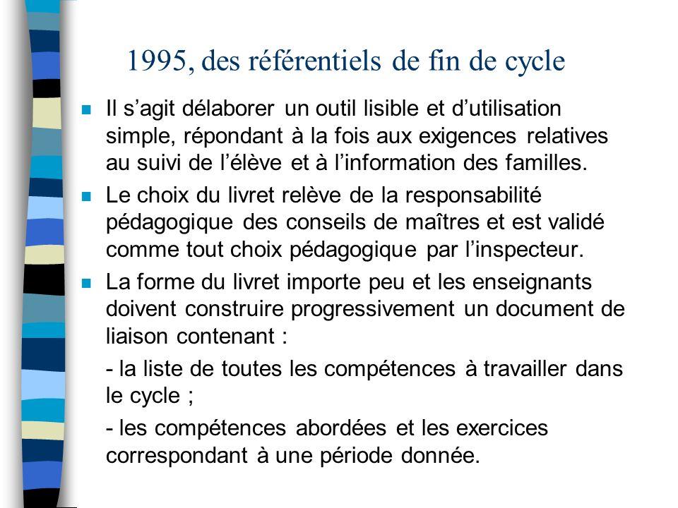 1995, des référentiels de fin de cycle n Il sagit délaborer un outil lisible et dutilisation simple, répondant à la fois aux exigences relatives au su