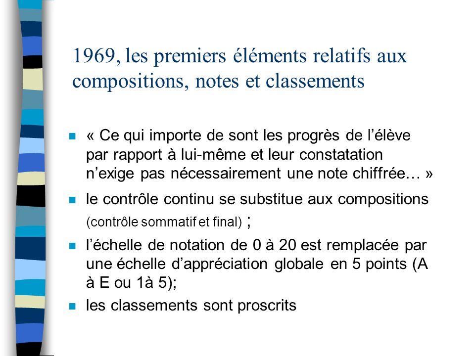 1969, les premiers éléments relatifs aux compositions, notes et classements n « Ce qui importe de sont les progrès de lélève par rapport à lui-même et