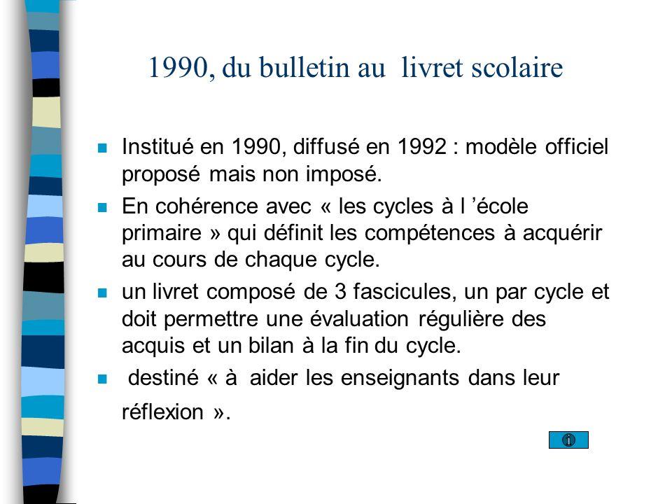 1990, du bulletin au livret scolaire n Institué en 1990, diffusé en 1992 : modèle officiel proposé mais non imposé. n En cohérence avec « les cycles à