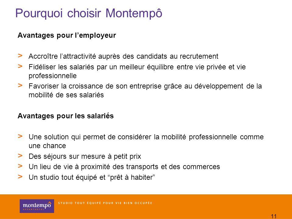 11 Pourquoi choisir Montempô Avantages pour lemployeur > Accroître lattractivité auprès des candidats au recrutement > Fidéliser les salariés par un m