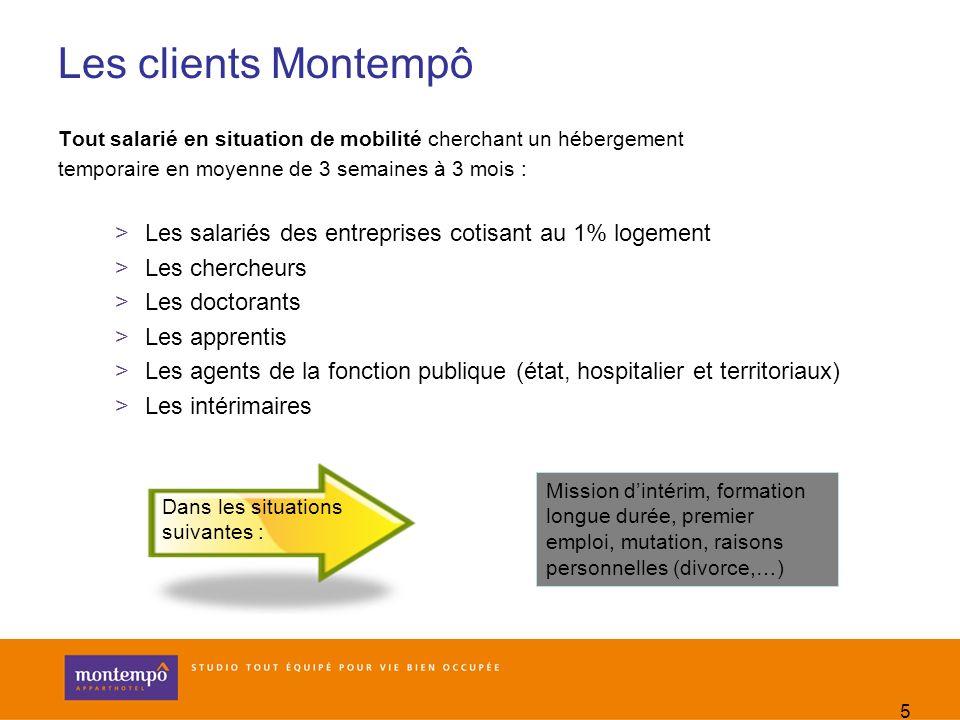 5 Les clients Montempô Tout salarié en situation de mobilité cherchant un hébergement temporaire en moyenne de 3 semaines à 3 mois : >Les salariés des