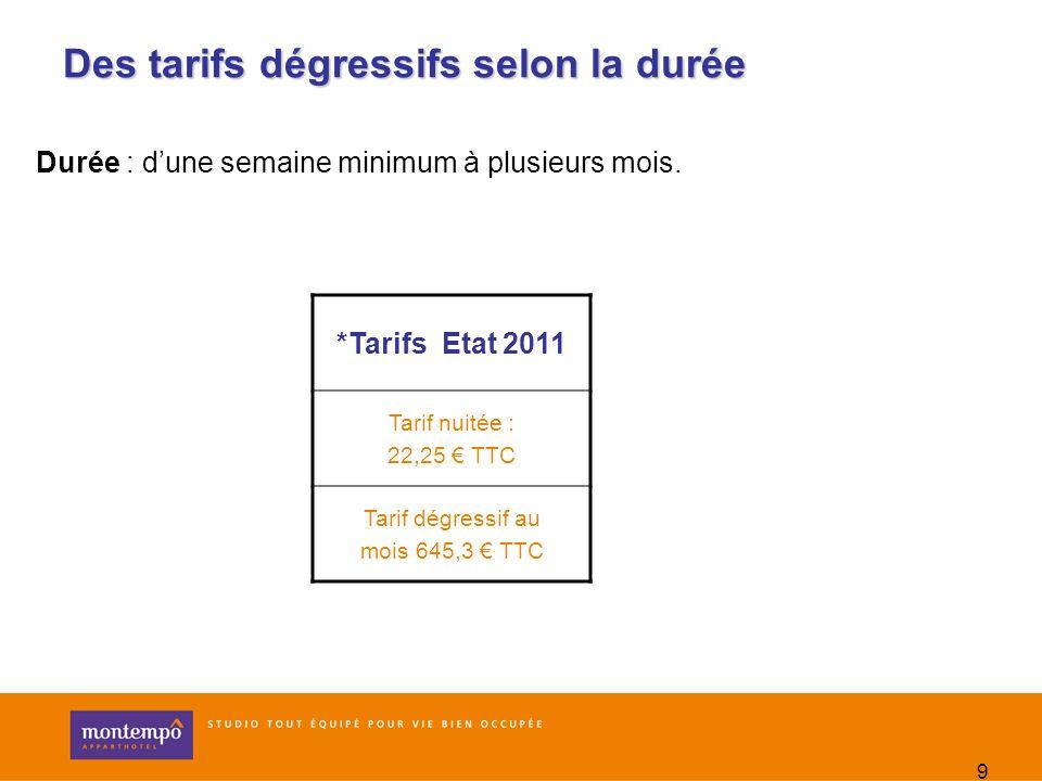 9 Des tarifs dégressifs selon la durée *Tarifs Etat 2011 Tarif nuitée : 22,25 TTC Tarif dégressif au mois 645,3 TTC Durée : dune semaine minimum à plu