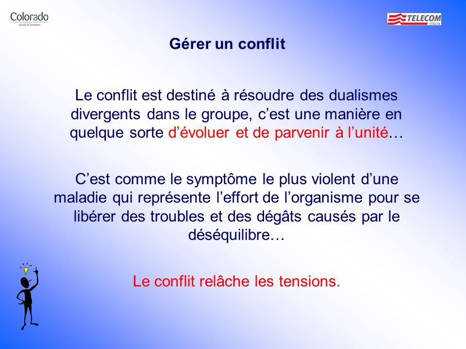 Gérer un conflit Le conflit est destiné à résoudre des dualismes divergents dans le groupe, cest une manière en quelque sorte dévoluer et de parvenir