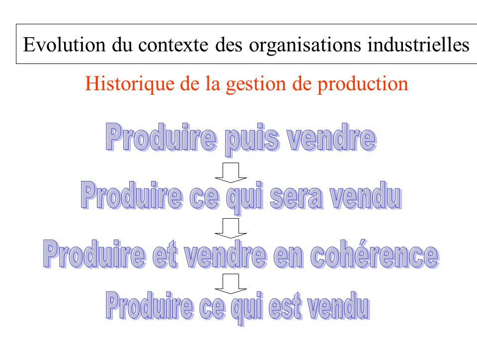 Evolution du contexte des organisations industrielles Historique de la gestion de production