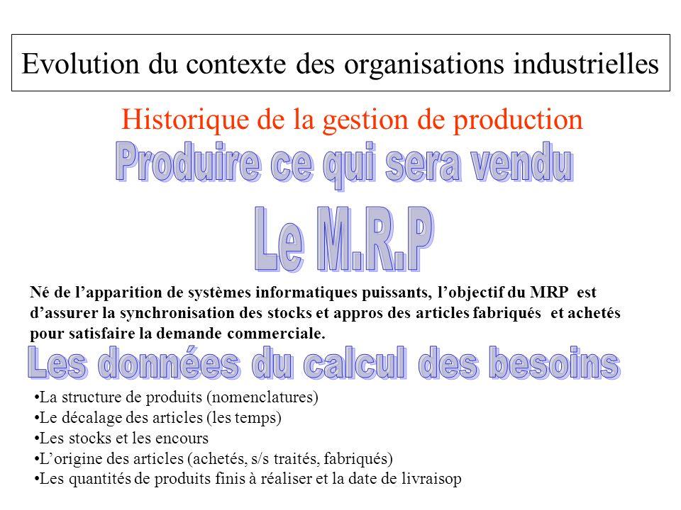 Evolution du contexte des organisations industrielles Historique de la gestion de production Né de lapparition de systèmes informatiques puissants, lo