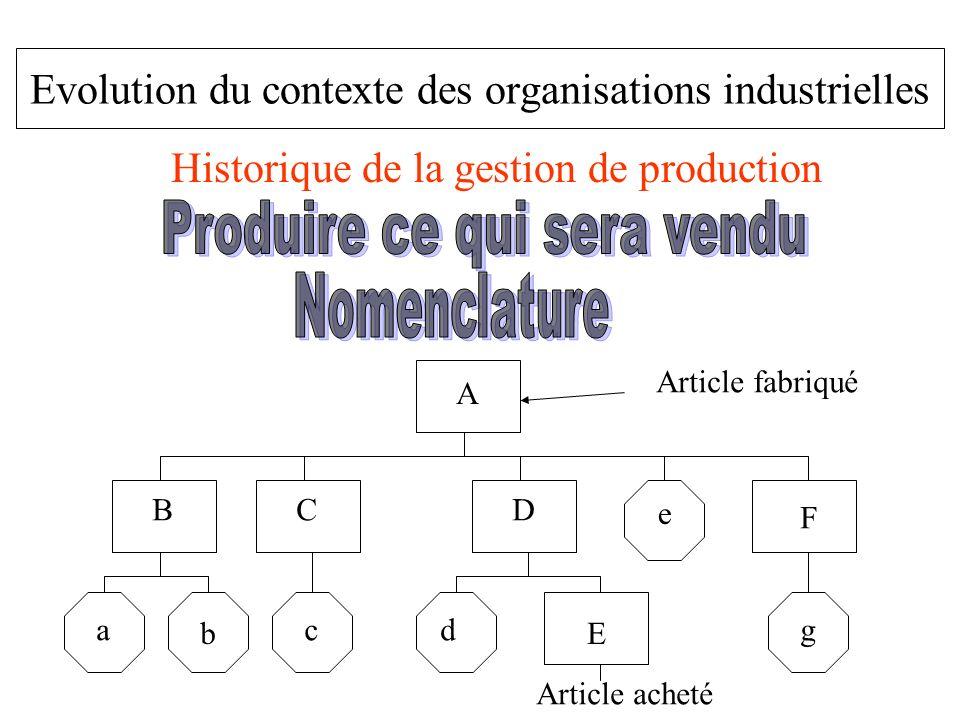Evolution du contexte des organisations industrielles Historique de la gestion de production A BCD e F a b cd E g Article fabriqué Article acheté