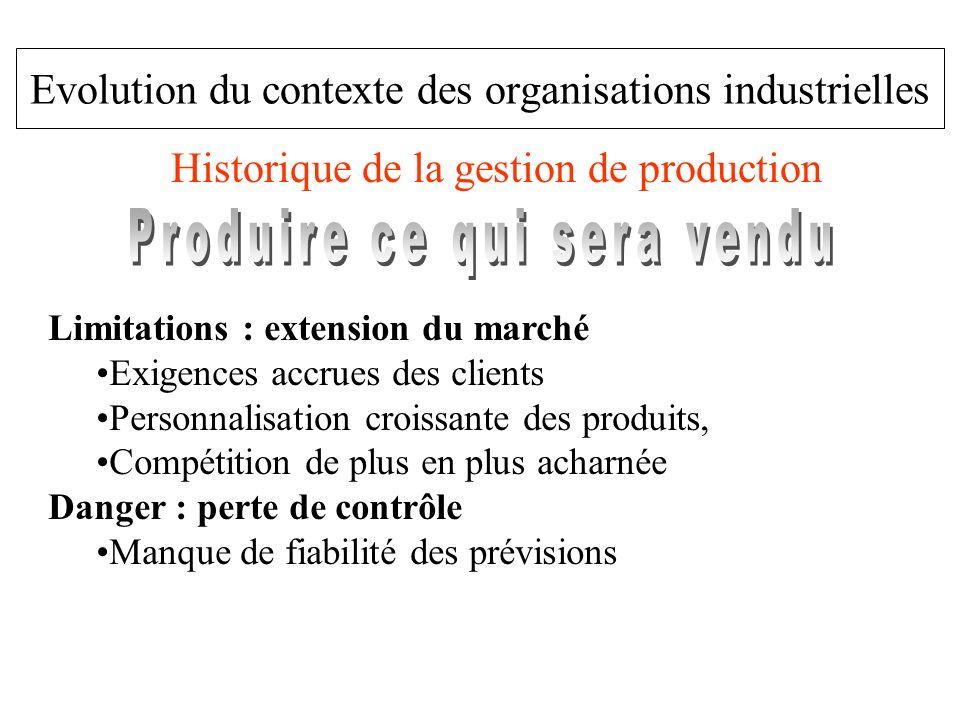 Evolution du contexte des organisations industrielles Historique de la gestion de production Limitations : extension du marché Exigences accrues des c