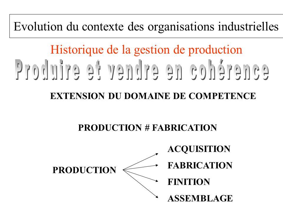 Evolution du contexte des organisations industrielles Historique de la gestion de production EXTENSION DU DOMAINE DE COMPETENCE PRODUCTION # FABRICATI