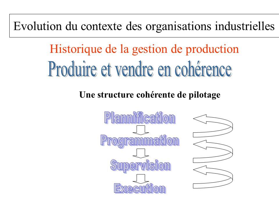 Evolution du contexte des organisations industrielles Historique de la gestion de production Une structure cohérente de pilotage