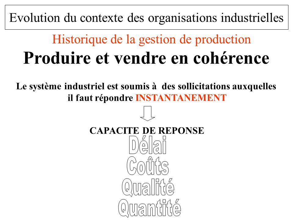 Evolution du contexte des organisations industrielles Historique de la gestion de production Le système industriel est soumis à des sollicitations aux