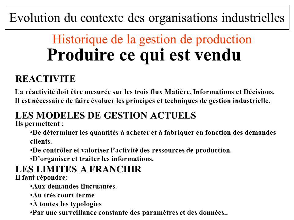 Evolution du contexte des organisations industrielles Historique de la gestion de production REACTIVITE La réactivité doit être mesurée sur les trois