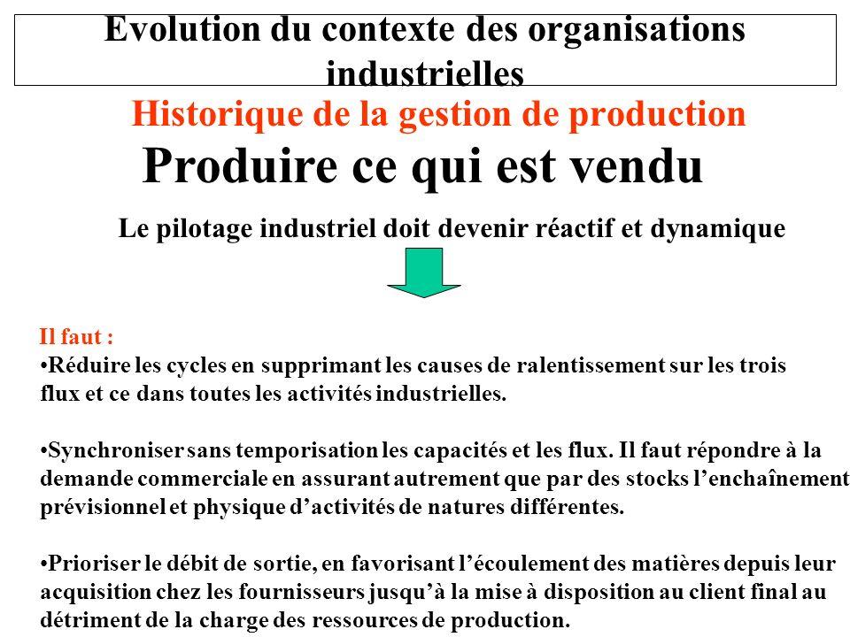 Evolution du contexte des organisations industrielles Historique de la gestion de production Le pilotage industriel doit devenir réactif et dynamique