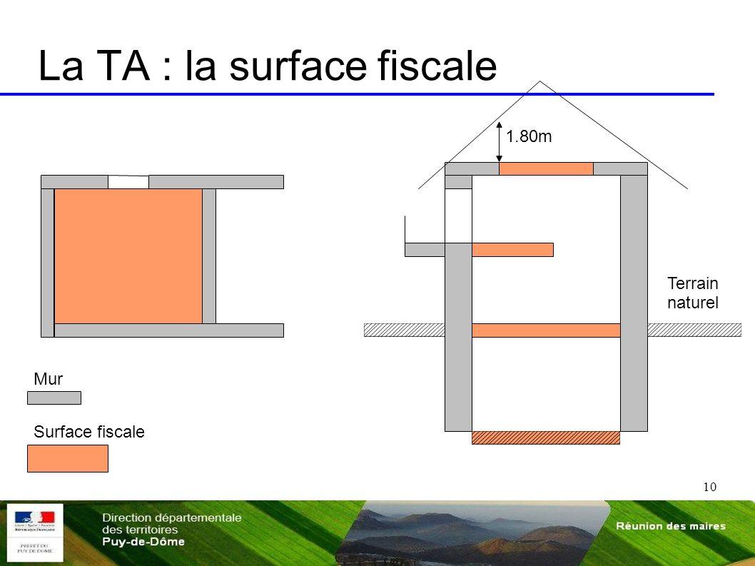 10 La TA : la surface fiscale Mur Surface fiscale 1.80m Terrain naturel