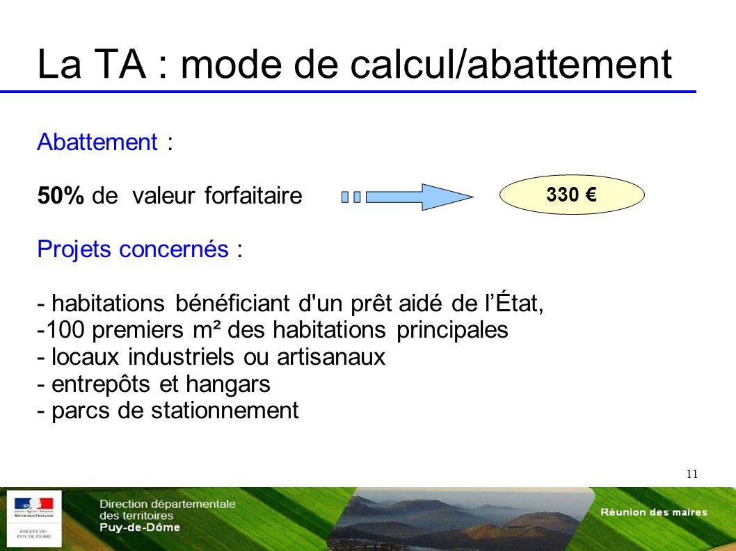 11 La TA : mode de calcul/abattement Abattement : 50% de valeur forfaitaire Projets concernés : - habitations bénéficiant d'un prêt aidé de lÉtat, -10