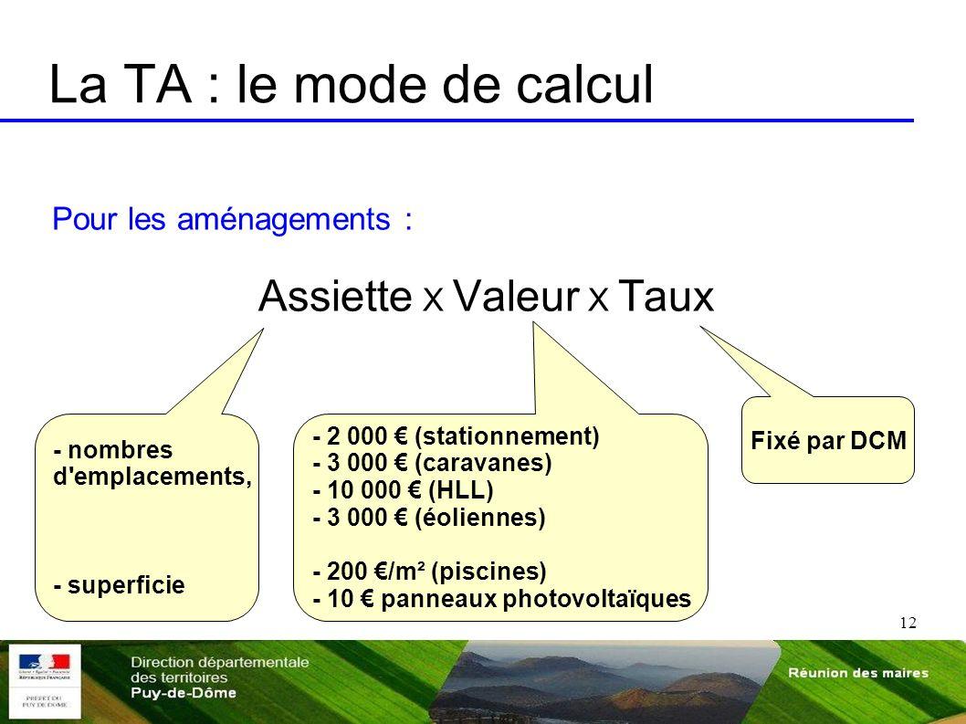 12 La TA : le mode de calcul Pour les aménagements : Assiette X Valeur X Taux - nombres d'emplacements, - superficie - 2 000 (stationnement) - 3 000 (