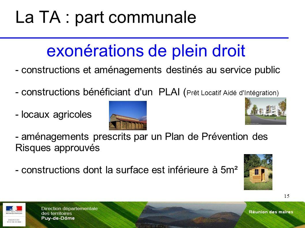 15 La TA : part communale - constructions et aménagements destinés au service public - constructions bénéficiant d'un PLAI ( Prêt Locatif Aidé d'Intég