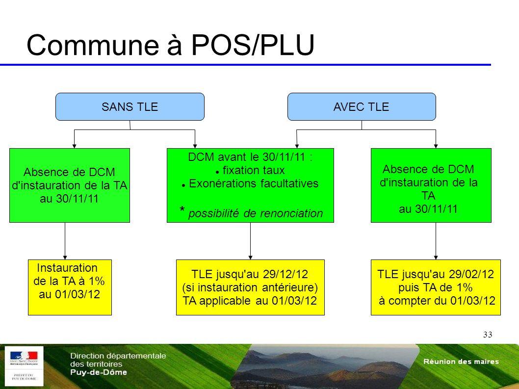 33 Commune à POS/PLU SANS TLEAVEC TLE Absence de DCM d'instauration de la TA au 30/11/11 DCM avant le 30/11/11 : fixation taux Exonérations facultativ