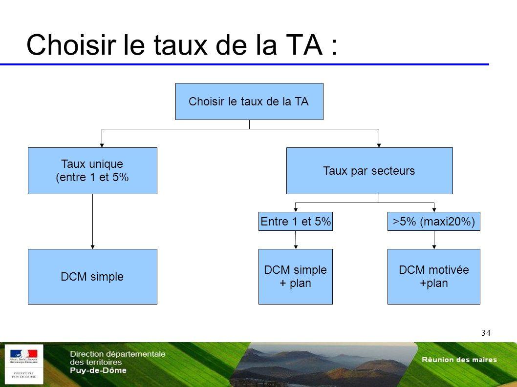 34 Choisir le taux de la TA : Choisir le taux de la TA Taux unique (entre 1 et 5% DCM simple Taux par secteurs Entre 1 et 5%>5% (maxi20%) DCM simple +