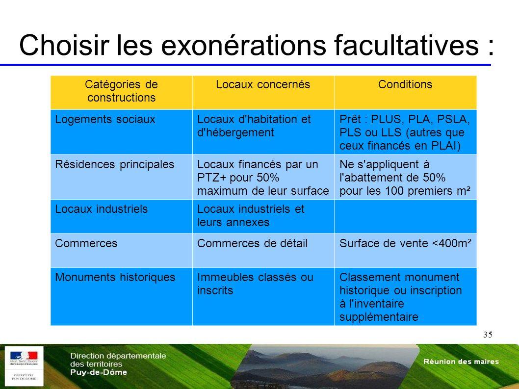 35 Choisir les exonérations facultatives : Catégories de constructions Locaux concernésConditions Logements sociauxLocaux d'habitation et d'hébergemen