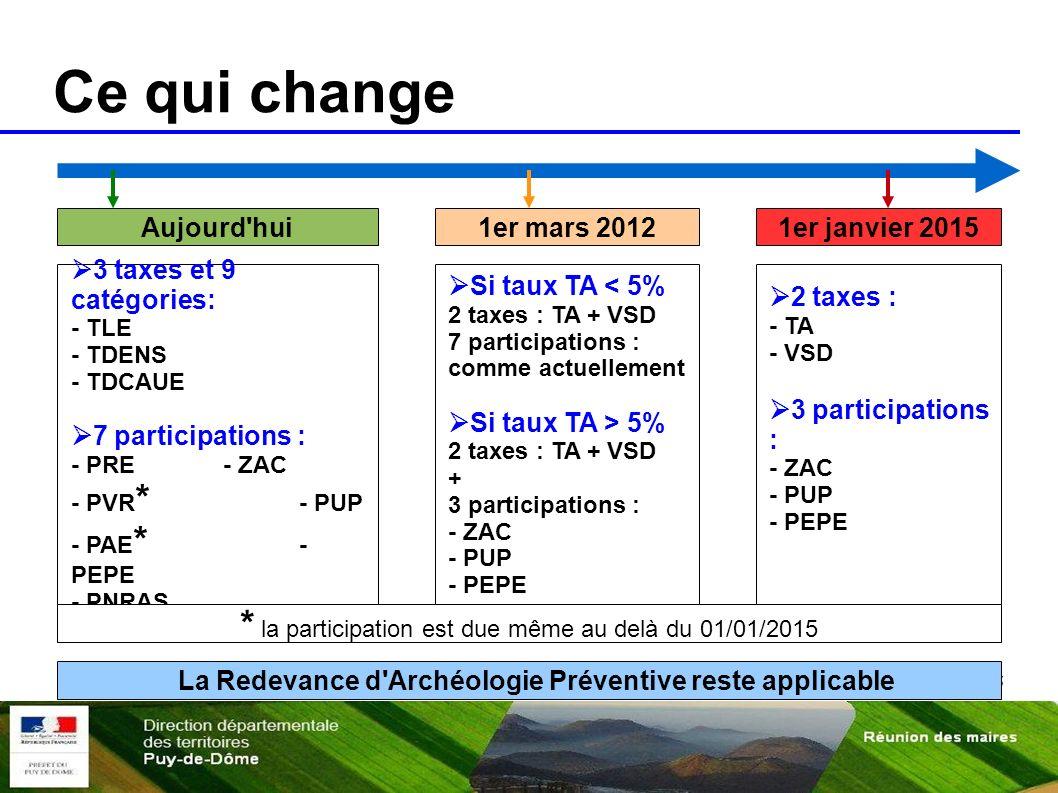 5 Ce qui change Aujourd'hui1er mars 20121er janvier 2015 La Redevance d'Archéologie Préventive reste applicable 3 taxes et 9 catégories: - TLE - TDENS