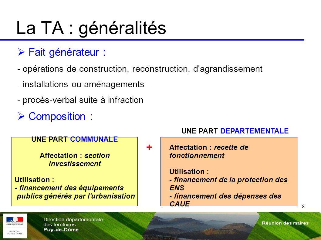 8 La TA : généralités Fait générateur : - opérations de construction, reconstruction, d'agrandissement - installations ou aménagements - procès-verbal