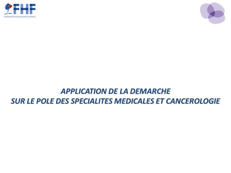 APPLICATION DE LA DEMARCHE SUR LE POLE DES SPECIALITES MEDICALES ET CANCEROLOGIE