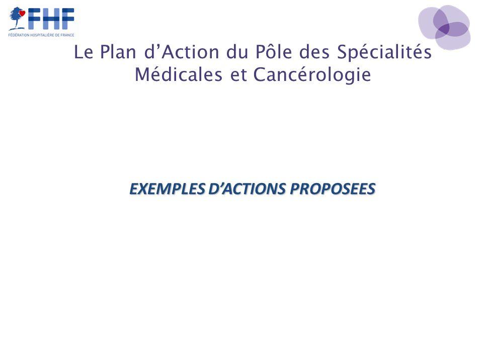 Le Plan dAction du Pôle des Spécialités Médicales et Cancérologie EXEMPLES DACTIONS PROPOSEES