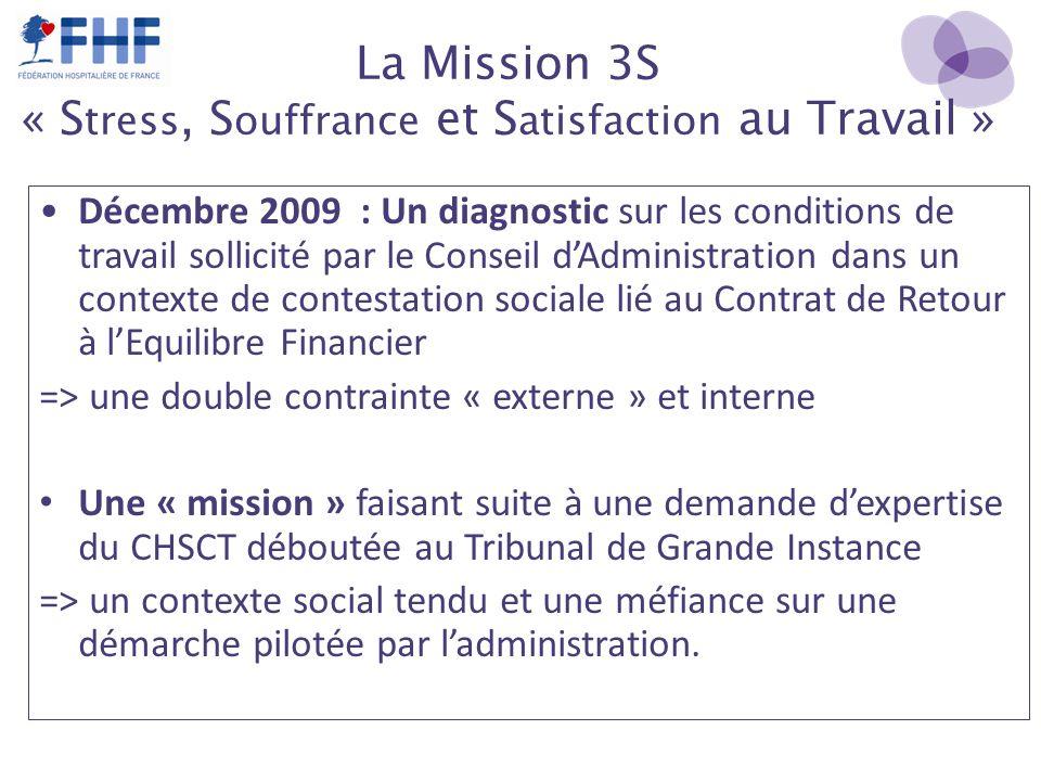 La Mission 3S « S tress, S ouffrance et S atisfaction au Travail » Décembre 2009 : Un diagnostic sur les conditions de travail sollicité par le Consei