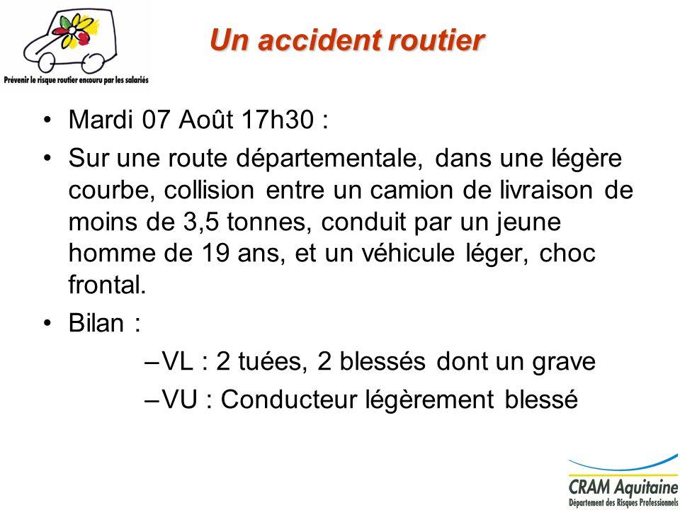 1 Un accident routier Mardi 07 Août 17h30 : Sur une route départementale, dans une légère courbe, collision entre un camion de livraison de moins de 3
