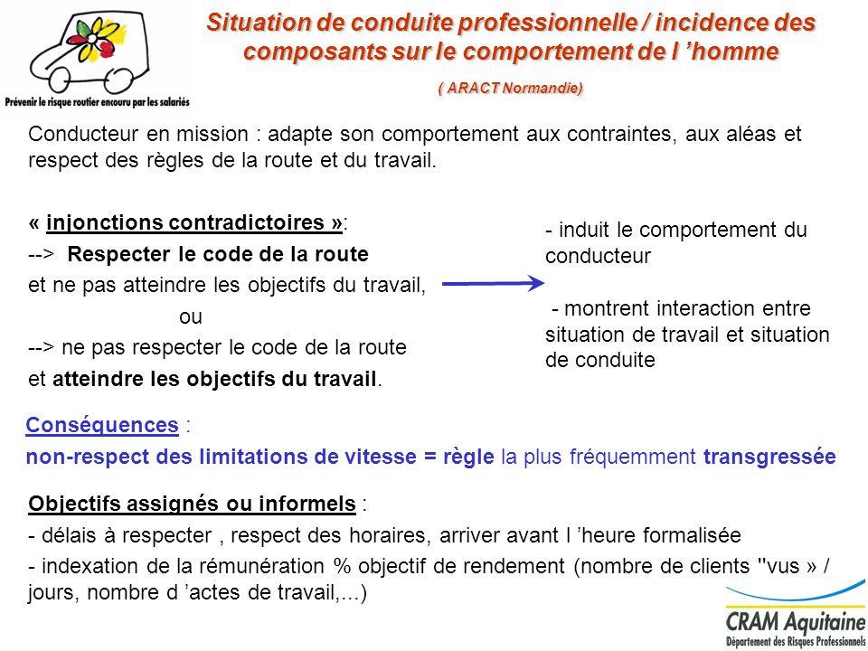 4 Conducteur en mission : adapte son comportement aux contraintes, aux aléas et respect des règles de la route et du travail. « injonctions contradict