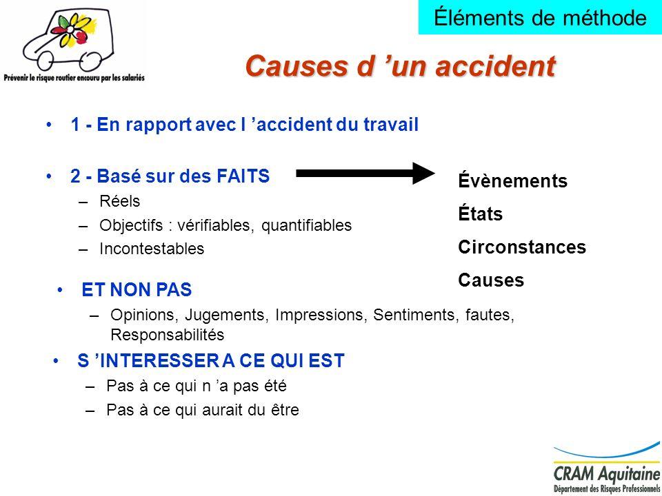 9 Causes d un accident 1 - En rapport avec l accident du travail 2 - Basé sur des FAITS –Réels –Objectifs : vérifiables, quantifiables –Incontestables