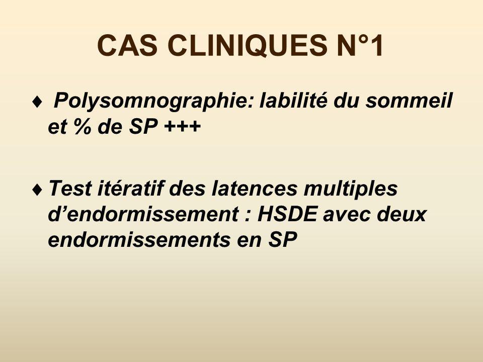 CAS CLINIQUES N°1 Polysomnographie Test itératif des latences multiples dendormissement