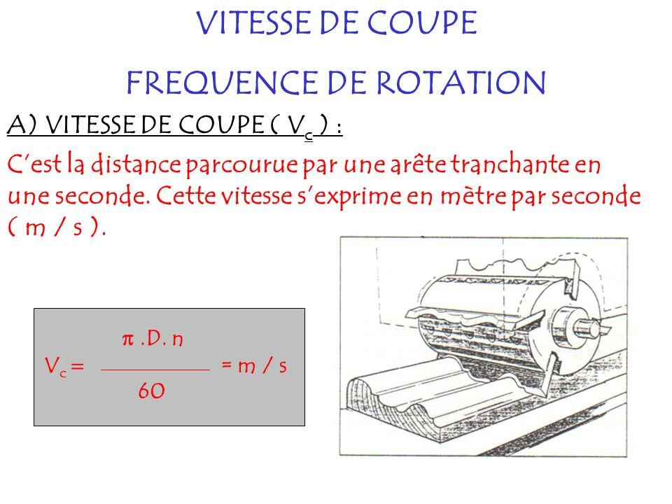 A) VITESSE DE COUPE ( V c ) : Cest la distance parcourue par une arête tranchante en une seconde. Cette vitesse sexprime en mètre par seconde ( m / s