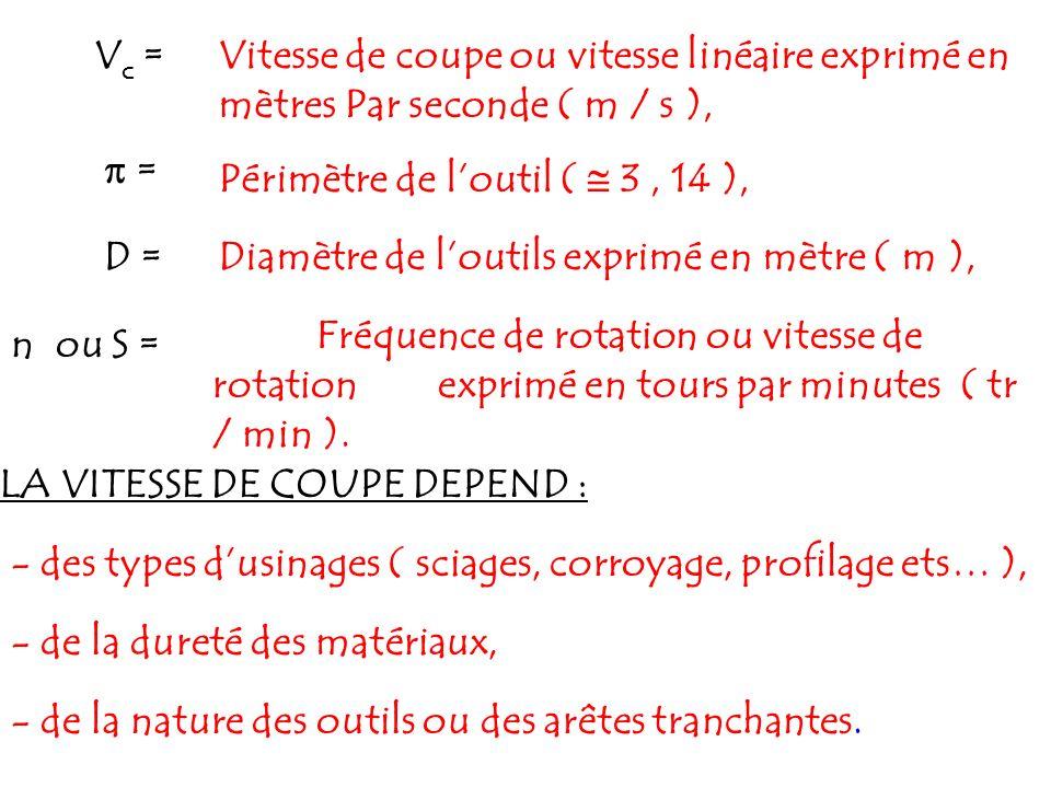 V c =Vitesse de coupe ou vitesse linéaire exprimé en mètres Par seconde ( m / s ), = Périmètre de loutil ( 3, 14 ), D =Diamètre de loutils exprimé en