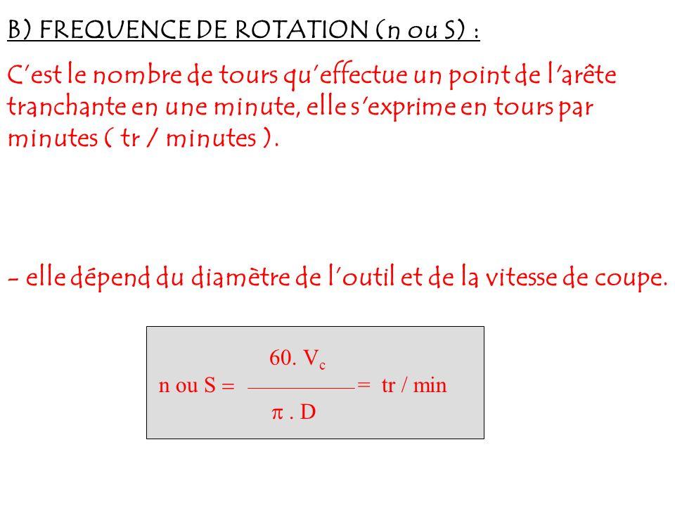 B) FREQUENCE DE ROTATION (n ou S) : Cest le nombre de tours queffectue un point de l'arête tranchante en une minute, elle s'exprime en tours par minut