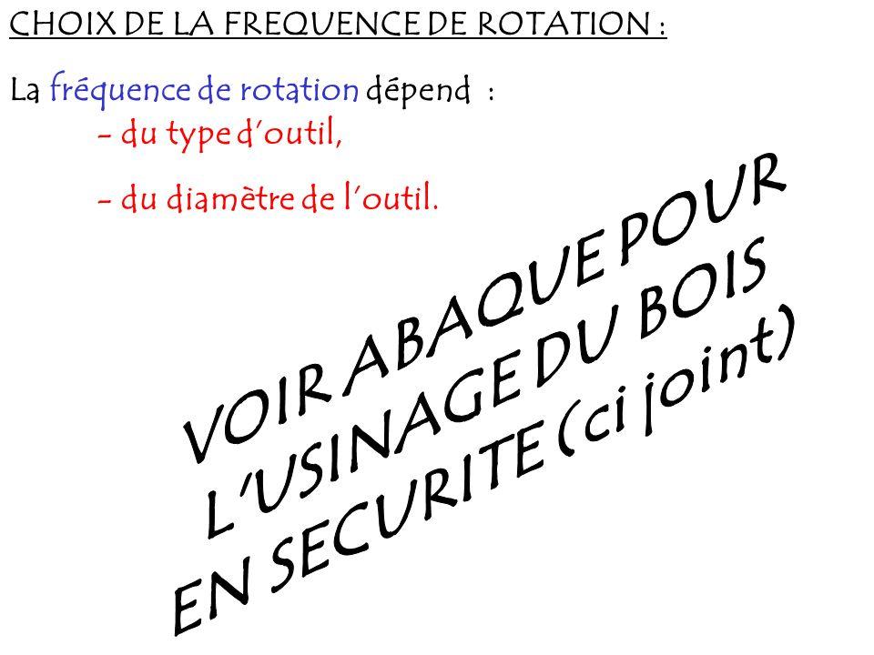CHOIX DE LA FREQUENCE DE ROTATION : La fréquence de rotation dépend : - du type doutil, - du diamètre de loutil.