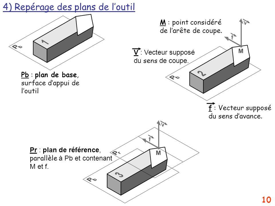 10 4) Repérage des plans de loutil Pb : plan de base, surface dappui de loutil M : point considéré de larête de coupe. V : Vecteur supposé du sens de