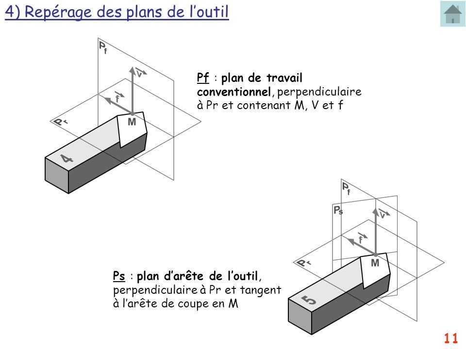 11 4) Repérage des plans de loutil Pf : plan de travail conventionnel, perpendiculaire à Pr et contenant M, V et f Ps : plan darête de loutil, perpend