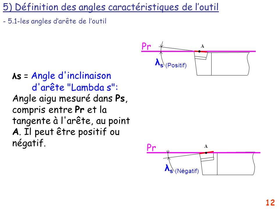 12 5) Définition des angles caractéristiques de loutil - 5.1-les angles darête de loutil A Pr λ s (Positif) λ s (Négatif) A Pr λs = Angle aigu mesuré